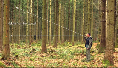ống nhòm đo khoảng cách